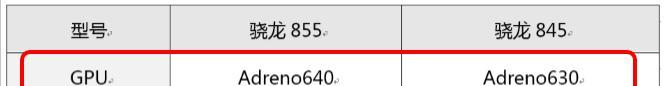 骁龙845和骁龙855的差距大吗?