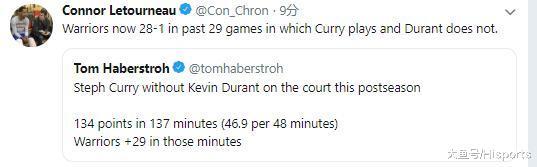 数说勇士 KD缺席,库里每48分钟能得46.9分?有时数据也会说谎!