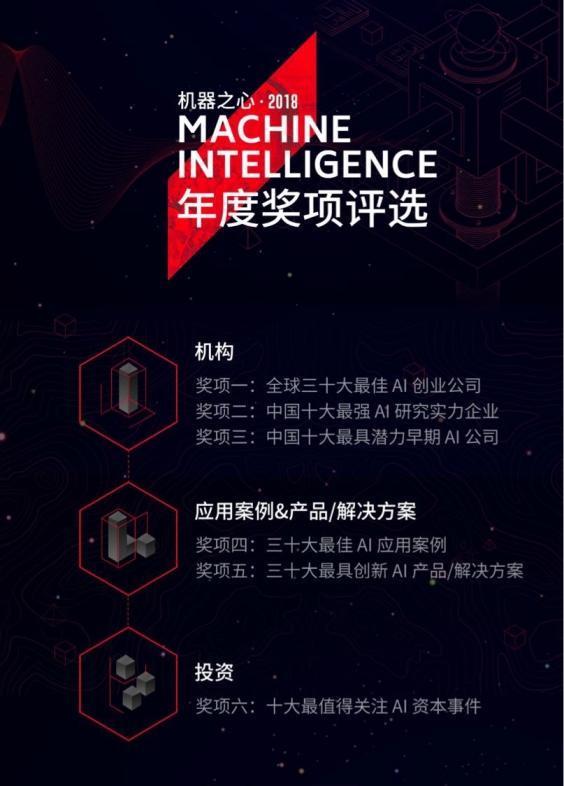 极链科技获机械之心「Synced Machine Intelligence Awards」奖