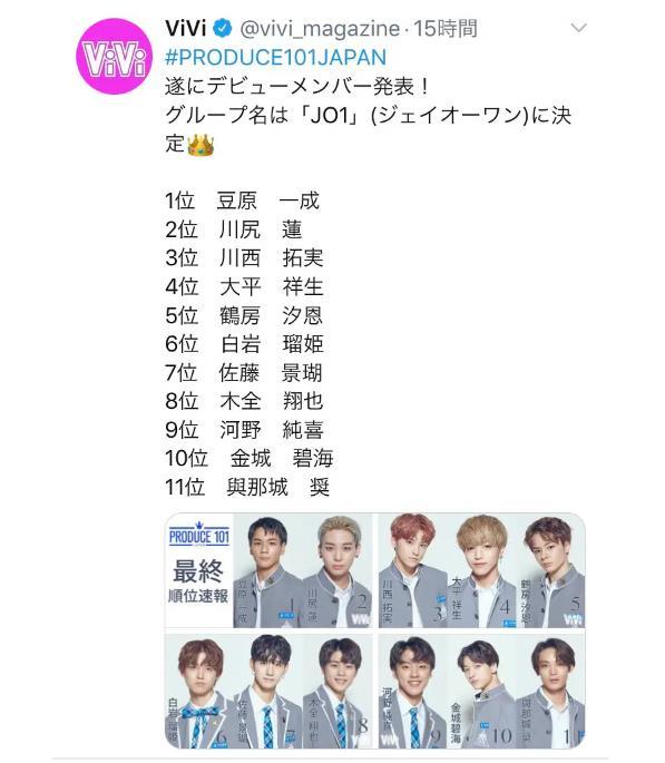Produce 101 japan 最終 順位