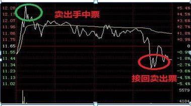 长期拿住一只股票,不理会股票涨跌,坚持滚动做T, 几年以后会怎样