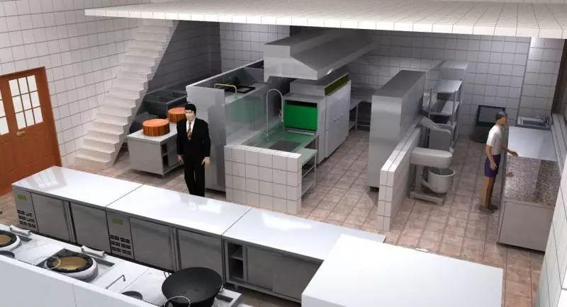 我有3家店,中心厨房到底建不建?
