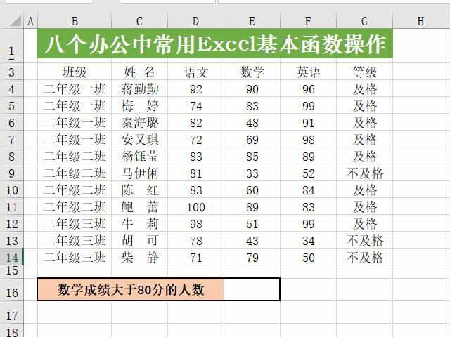 八个Excel函数,日常工作中经常用到哟 数码科技 第8张