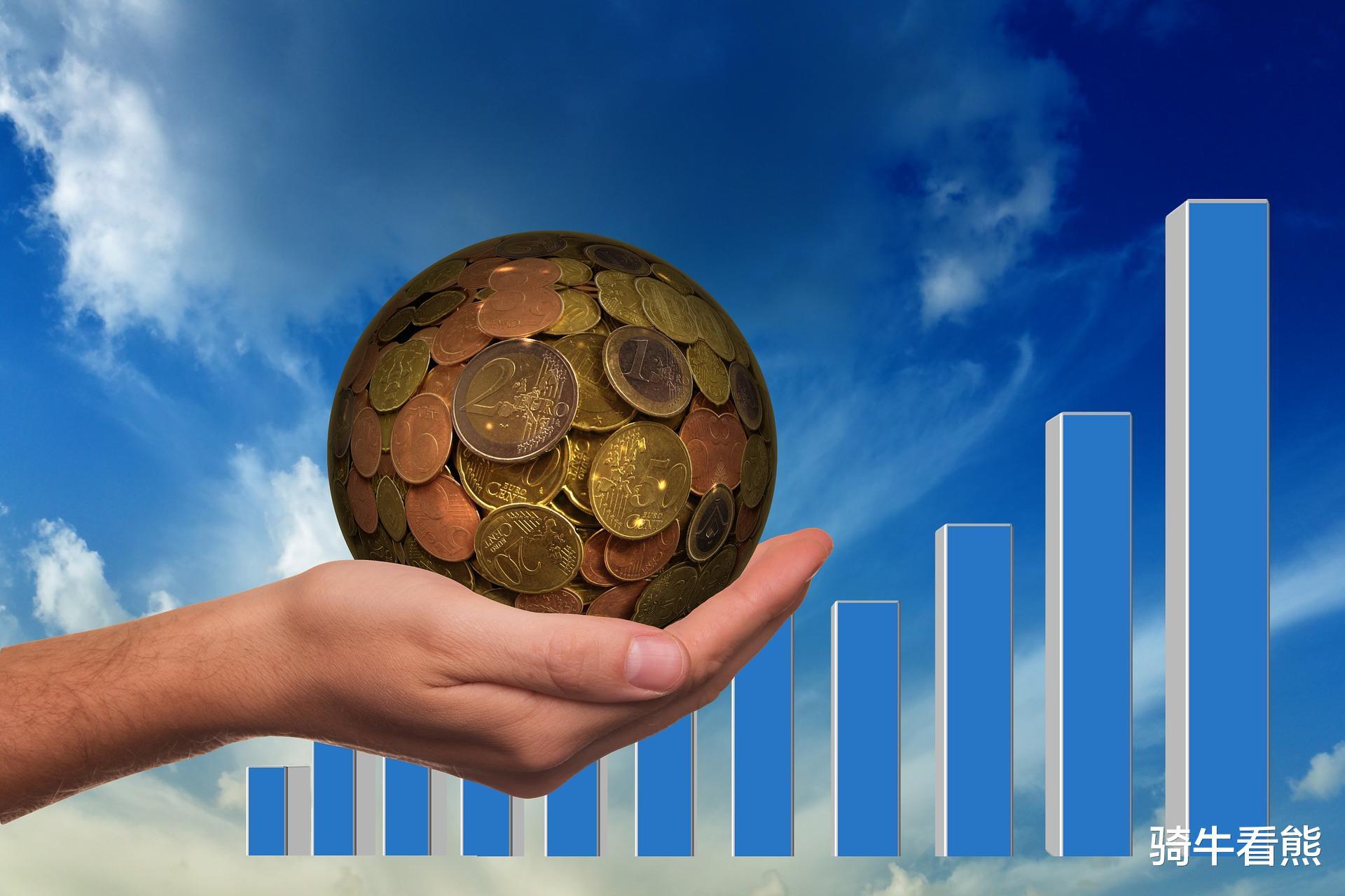 在众多基金产品中,如何才能选择适合自己的基金?