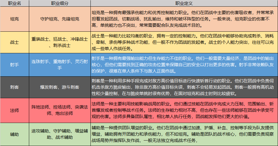 《【煜星手机版登录地址】王者荣耀:三个必须要削弱的职业!不然队友全是工具人》