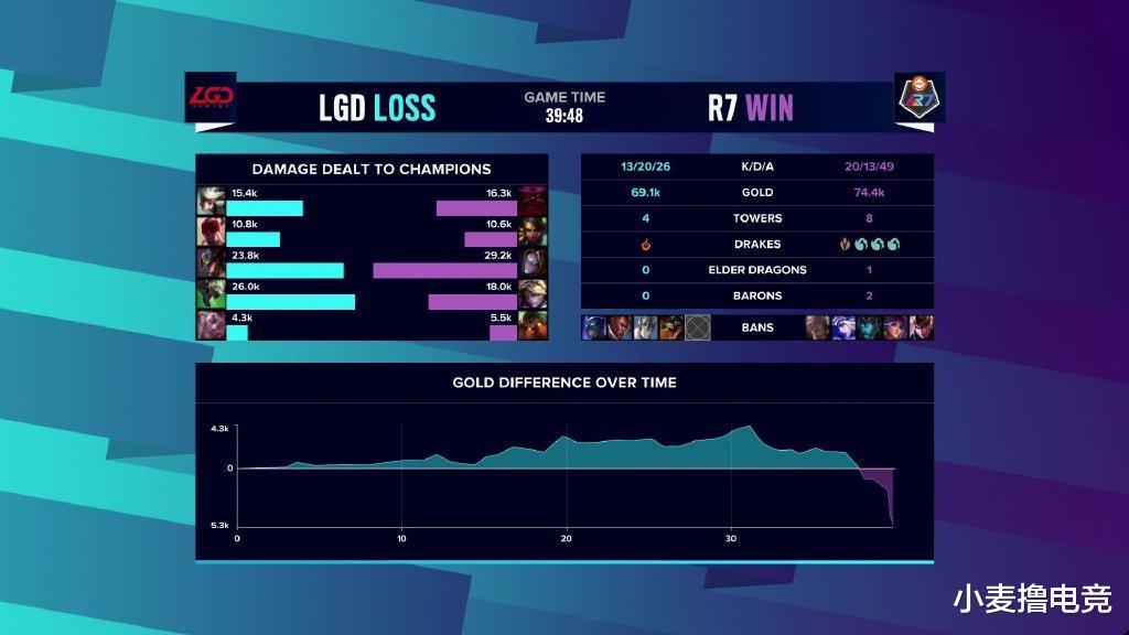 灰烬使者幻化_韩网热议LGD不敌R7:IG到底怎么输LGD的,T1在LPL至少亚军?
