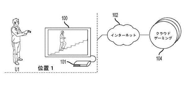 索尼全新专利曝光 或通过云技术让PS5兼容PS1到PS3游戏 索尼ps4 ps1 ps3 索尼 ps5 端游热点  第1张