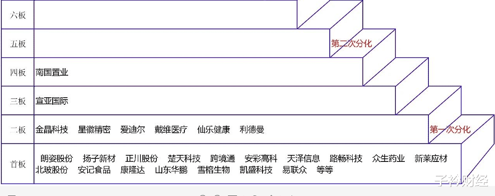 6.29龙虎榜:桑田路日内亏损20个点,几百万飞灰湮灭