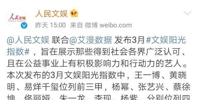 3月文娱阳光指数:王一博居榜首,黄晓明、易烊千玺、杨幂上榜