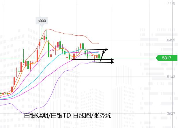 张尧浠:欧行脱欧美元接连相引、黄金维持震荡缩减多空