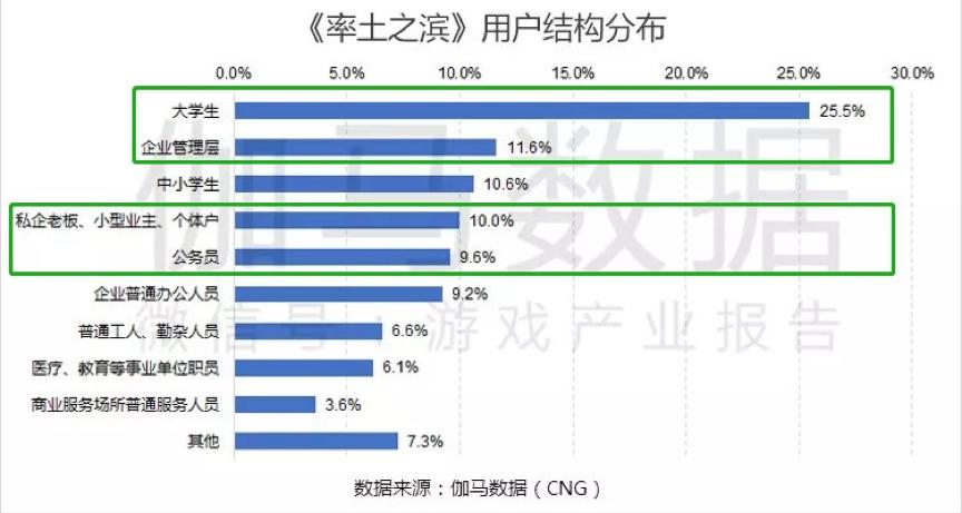 《【煜星娱乐测速登录】全球游戏产业增长迅速,中国产业新格局逐步浮现》