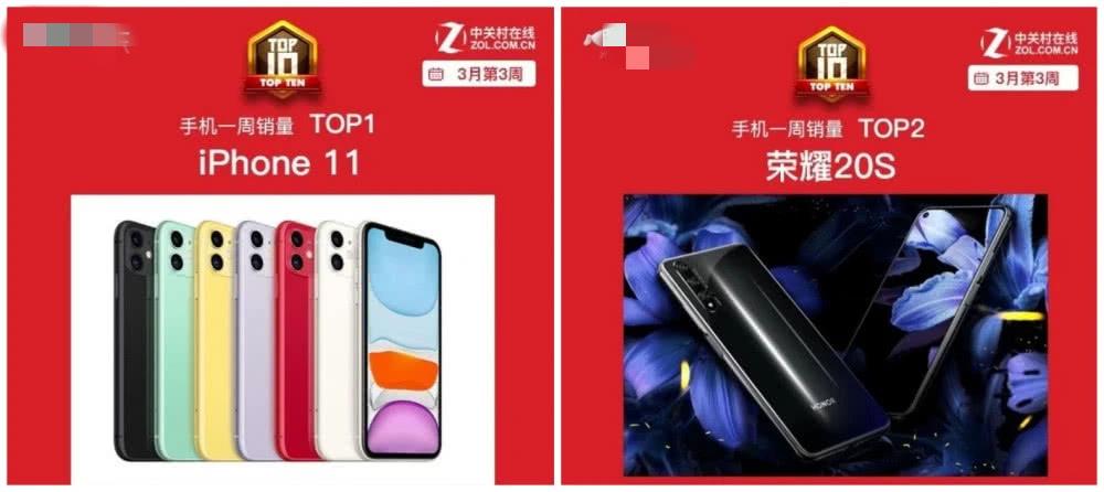 一周手机销量TOP10:小米10无缘,vivo首上榜,华为赢了!