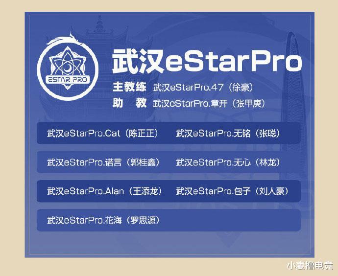 《【煜星app登录】御三家公布世冠杯出征名单:SK教练回归,E星迎回冠军阵容》