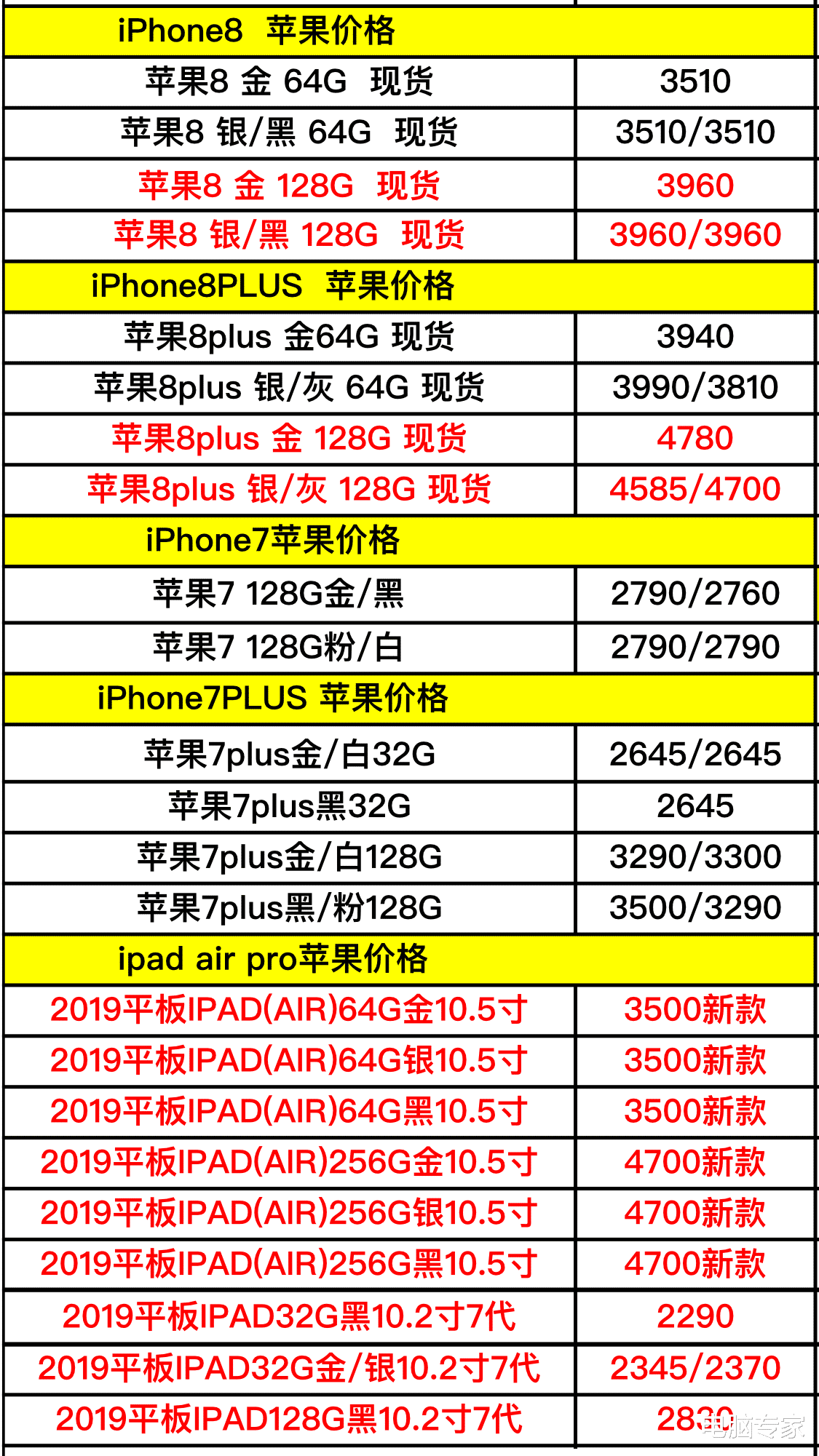 苹果品牌手机有什么优势?苹果品牌全系列手机进货价格曝光!