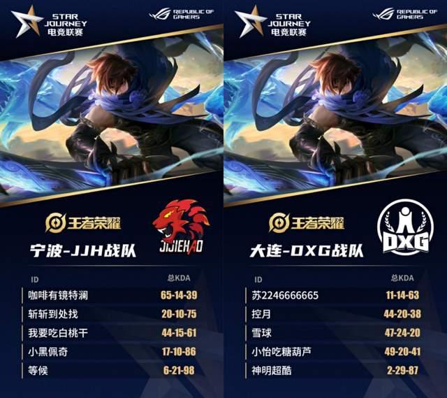 《【煜星注册登录】星途王者荣耀决赛来袭,JJH、DXG巅峰对决,谁能拔得头筹?》
