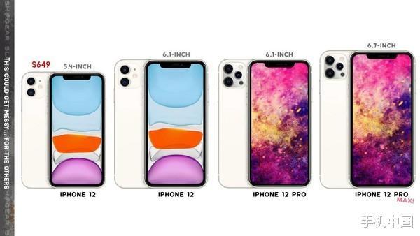 iPhone 12系列外观规格曝光 两款6.1吋版iPhone先上市