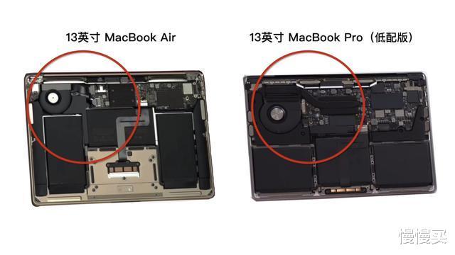 MacBook全系列选购小白教程,看完让你明白哪款最适合你