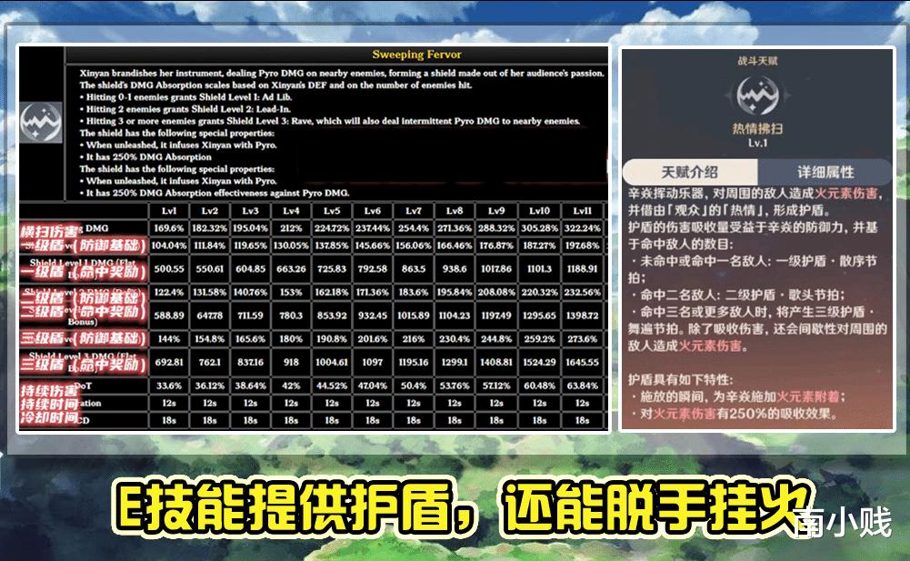 《【煜星娱乐注册官网】原神:12月1日更新内容提前知!钟离池开启!新武器和新活动上线》