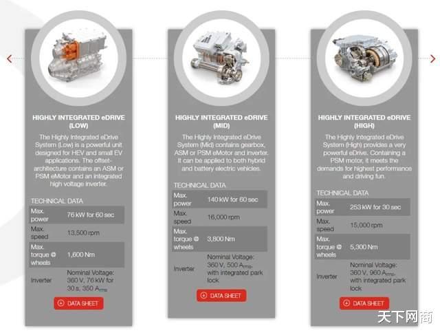 智能电动汽车爆发式增长索尼联手吉利进军造车界 好物评测 第19张