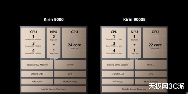 华为P50Pro高清渲染视频曝光,支持10倍无损光学变焦 好物评测 第3张