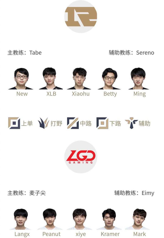 《【煜星娱乐集团】RNG太想赢LGD!Betty代替Gala首发,小虎和小龙堡双排五连胜》