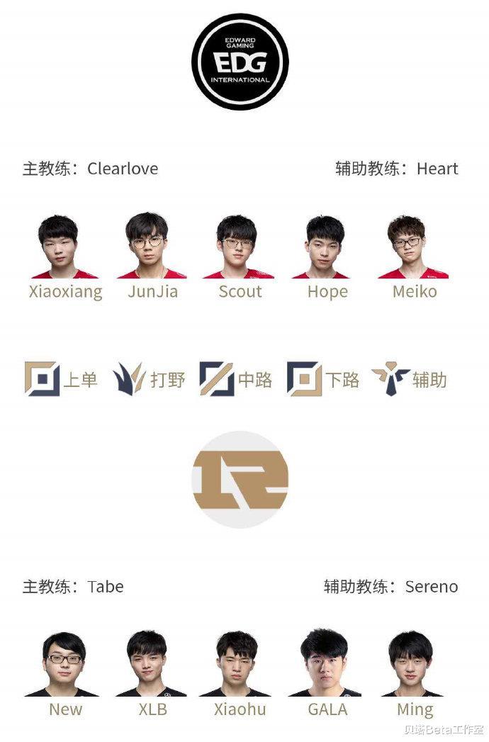 《【煜星娱乐登录注册平台】12日LPL首发公布!RNG继续首发小虎Gala,EDG更换上野组合》