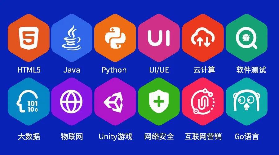 2020届毕业生Top10职业选择图谱:程序员近10年薪资涨 数码科技 第2张