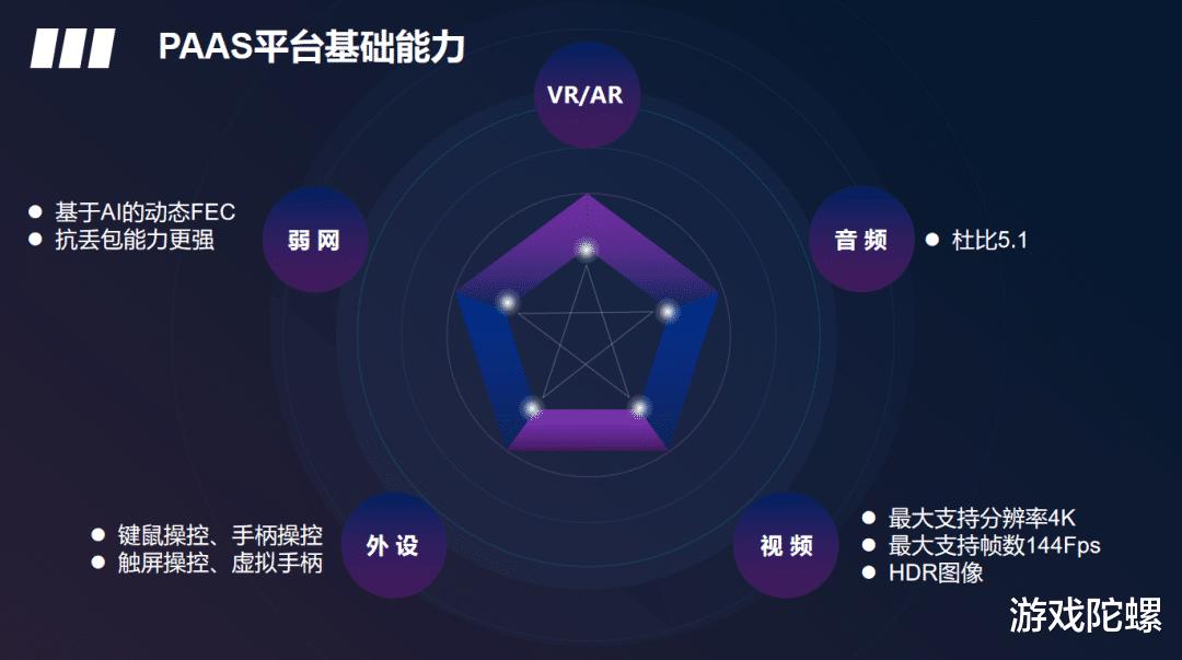 FBEC2020-蔚领时代CEO郭建君:在云游戏的上半场做好全面部署