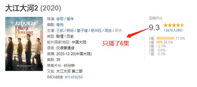 《大江大河2》仅播6集评分9.3,背后的出品方才是真的强插图