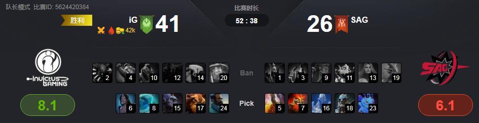 自由黄灵_JJB中国DOTA2职业杯小组赛,iG二比零击败SAG