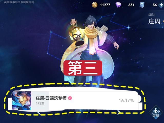 《【煜星平台注册网址】玩家发起五周年庆返场投票,蜜橘之夏排名第二,第一竟是他?》