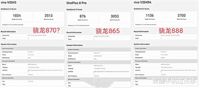 vivo新机官宣来袭,低端处理器基本不会出现在高端旗舰市场 数码科技 第4张