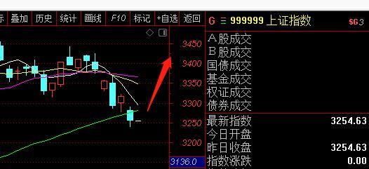 9月10日A股将大涨,原因看这里!