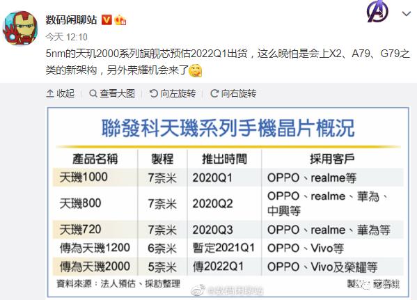 高通骁龙888旗舰手机才刚刚发布三款,实力与麒麟9000有一 好物评测 第3张