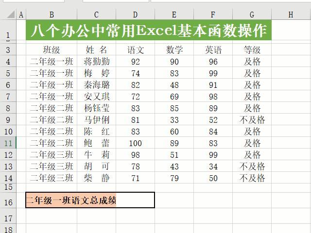 八个Excel函数,日常工作中经常用到哟 数码科技 第7张