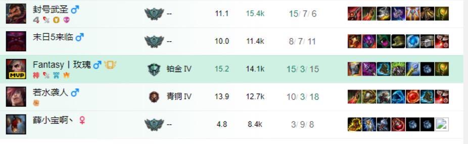 """《【煜星娱乐集团】LOL新套路:下路猛男""""五万""""组合,六级无惧GANK、九级称霸全场》"""