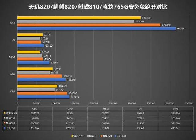 12月国产高端手机性价比排行榜 好物评测 第3张