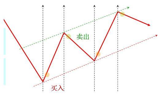 中國真正厲害的一種人:炒股的人都是孤獨的,晚上睡不著就看看