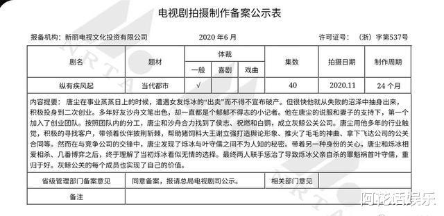 靳东新剧再曝阵容,两大演技派坐镇,女主女二皆是神仙选角!