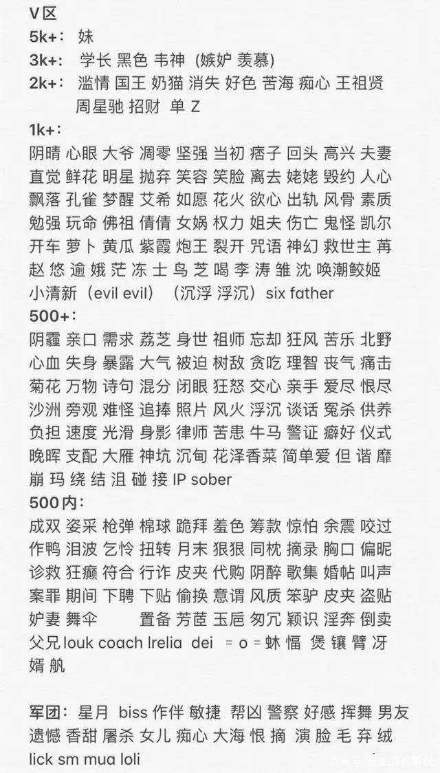 《【合盈国际公司】和平精英:曝光大佬价值一万的iD,天价账号竟然是捡来的?》