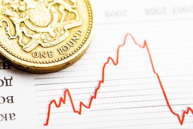 金融女博士终于发声:关于股票买卖时机的铁律,此文讲的一清二楚