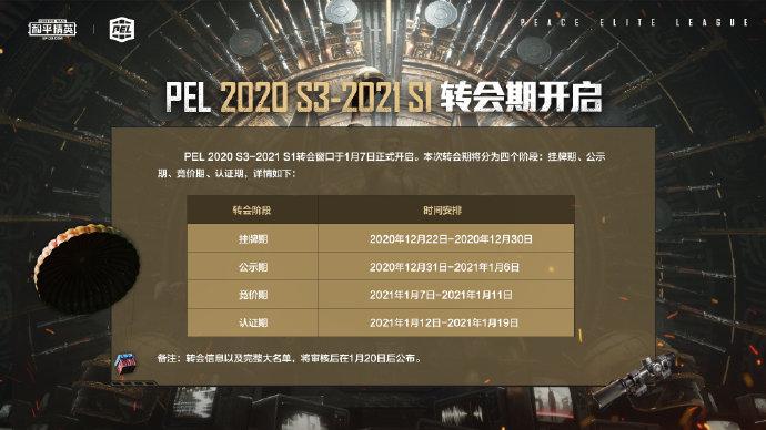 《【合盈国际品牌】和平精英:PEL选手千万转会费,半年翻了100倍》