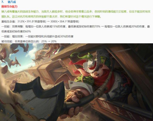 《【煜星娱乐测速登录】王者荣耀7.28号更新:马超阿离被削废,版本真正的法师一哥登场!》
