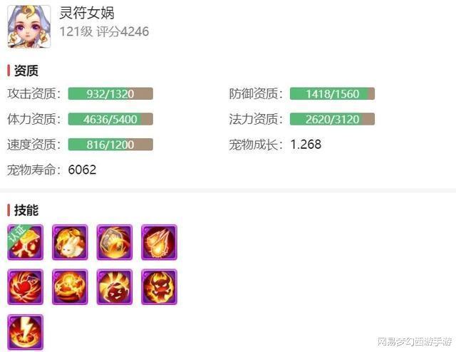 梦幻西游手游:售价2.5万元被瞬秒!这个角色为何如此抢手?插图(3)