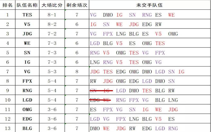 """《【煜星娱乐集团】RNG要没了!就在今天,LPL""""第七支""""季后赛队伍诞生,小虎被迫立下军令状》"""