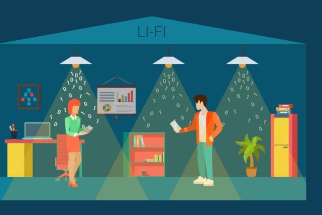 LiFi能用LED灯光进行数据传输? 数码科技 第5张