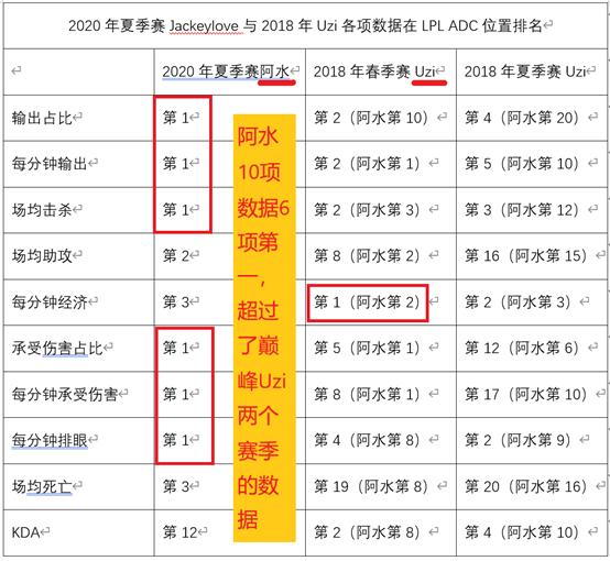 《【煜星娱乐平台首页】LOL也存在玄学?一张S5时的排位榜上汇聚了未来几年的冠军阵容》