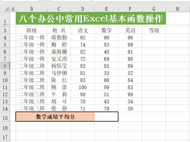 八个Excel函数,日常工作中经常用到哟 数码科技 第2张