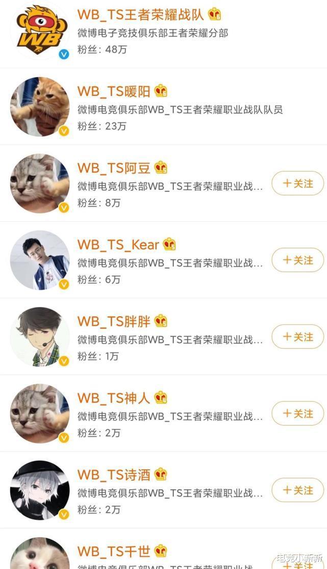 """《【煜星娱乐测速登录】TS被WB收购,保留冠军阵容!""""工资体系""""已升级为""""土豪体系""""!》"""