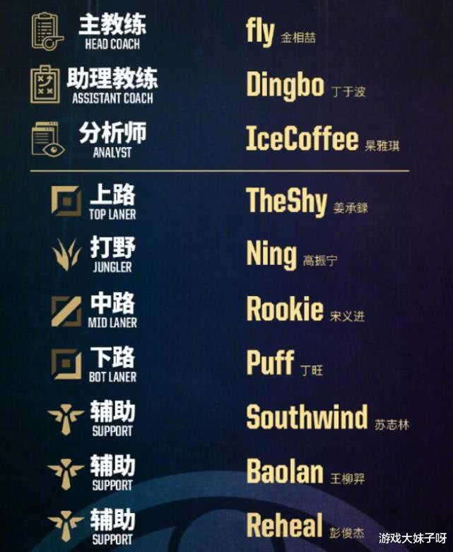 《【煜星注册链接】IG战队发布新赛季阵容,选手没有任何变动,网友觉得S都进不了》